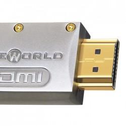 ULTRAVIOLET 7 HDMI (UHH)